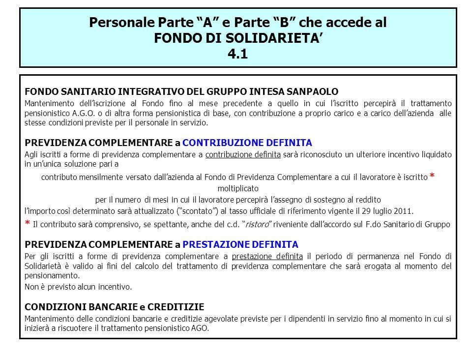 Personale Parte A e Parte B che accede al FONDO DI SOLIDARIETA' 4