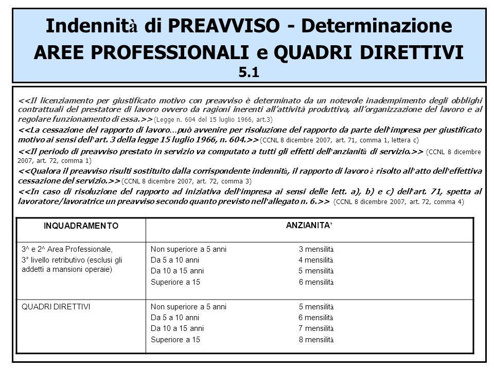Indennità di PREAVVISO - Determinazione AREE PROFESSIONALI e QUADRI DIRETTIVI 5.1