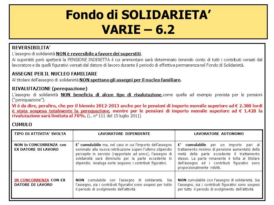 Fondo di SOLIDARIETA' VARIE – 6.2