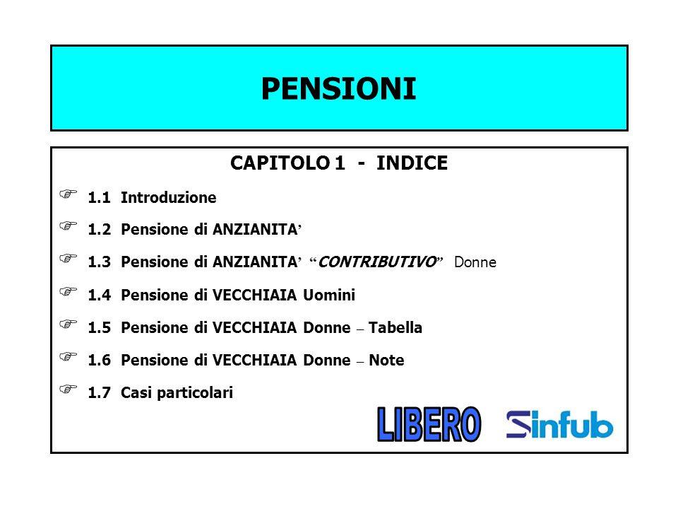 PENSIONI LIBERO CAPITOLO 1 - INDICE 1.1 Introduzione