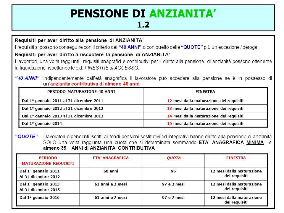 PENSIONE DI ANZIANITA' 1.2