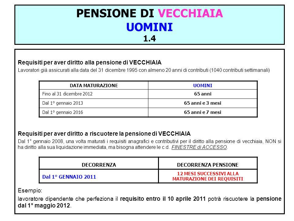 PENSIONE DI VECCHIAIA UOMINI 1.4