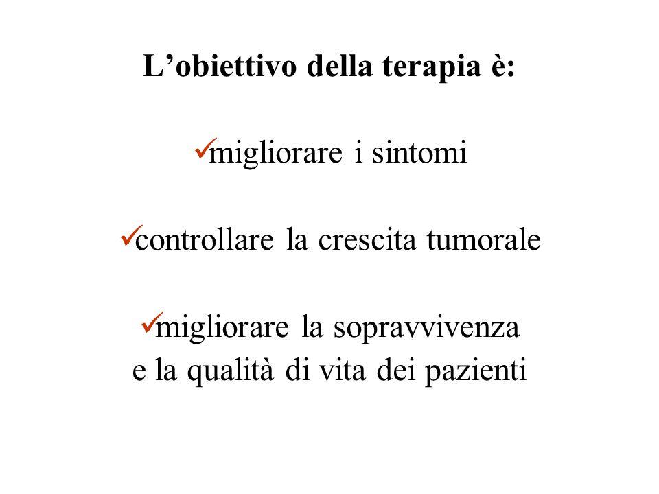 L'obiettivo della terapia è: