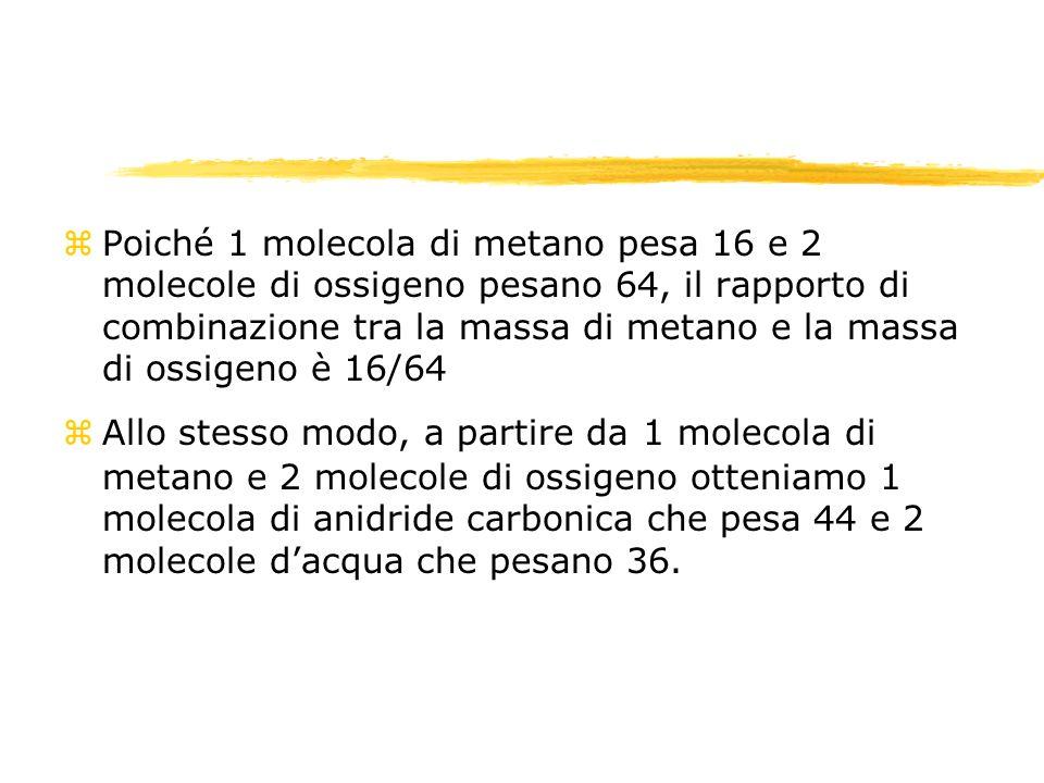 Poiché 1 molecola di metano pesa 16 e 2 molecole di ossigeno pesano 64, il rapporto di combinazione tra la massa di metano e la massa di ossigeno è 16/64