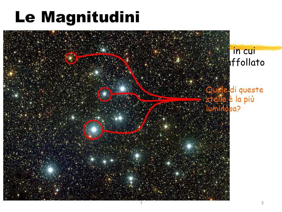 Magnitudini Colori Luminosità