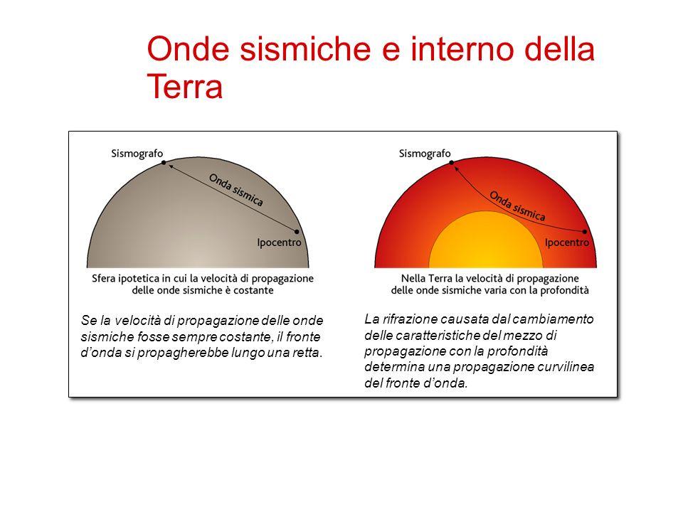 Onde sismiche e interno della Terra