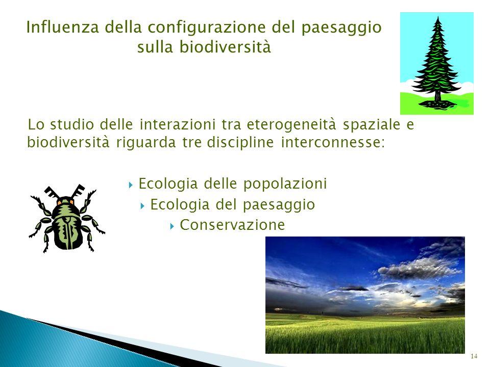 Influenza della configurazione del paesaggio sulla biodiversità