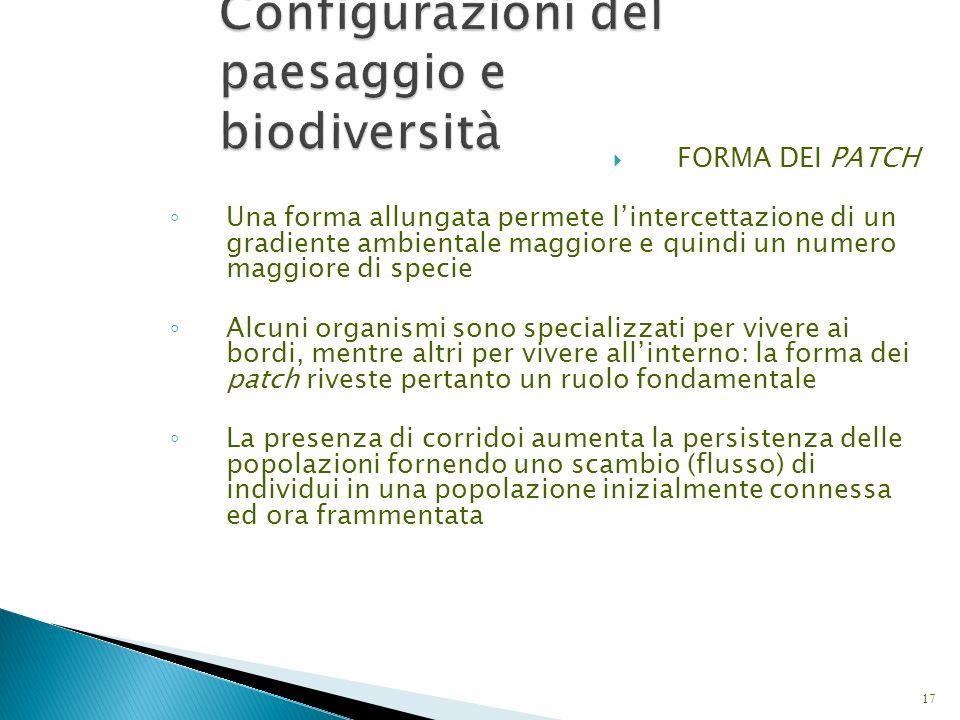 Configurazioni del paesaggio e biodiversità