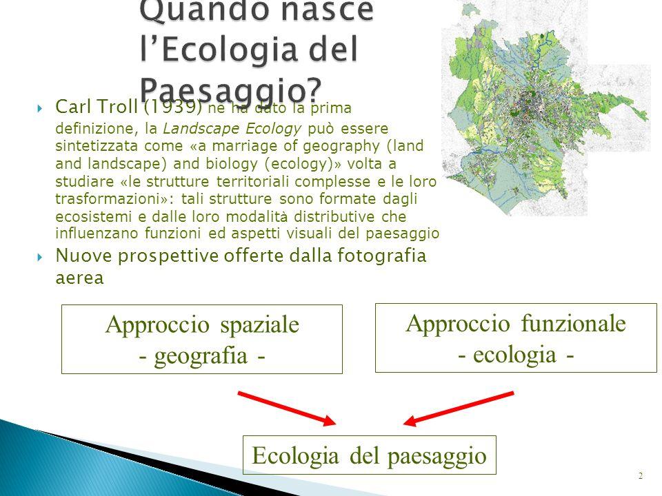 Quando nasce l'Ecologia del Paesaggio