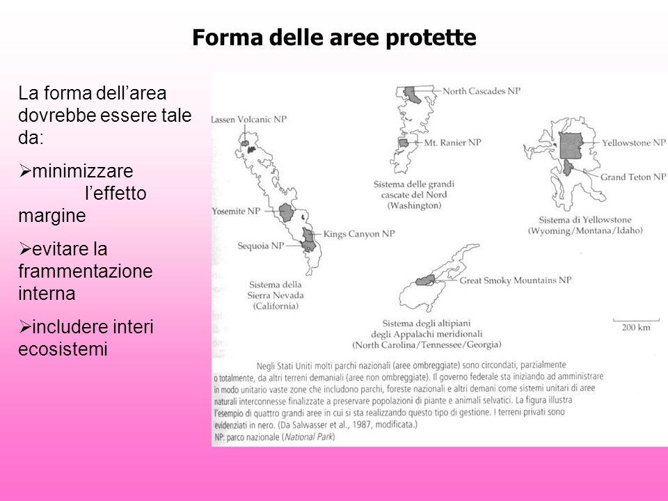 Forma delle aree protette