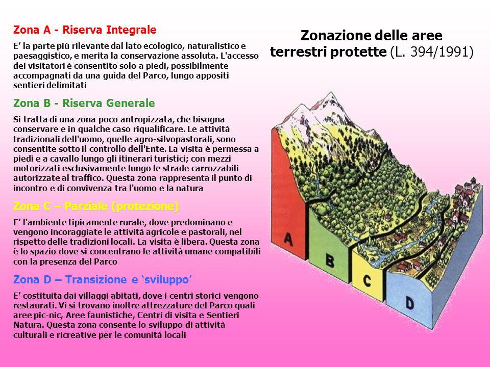 Zonazione delle aree terrestri protette (L. 394/1991)