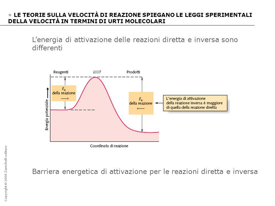 Barriera energetica di attivazione per le reazioni diretta e inversa