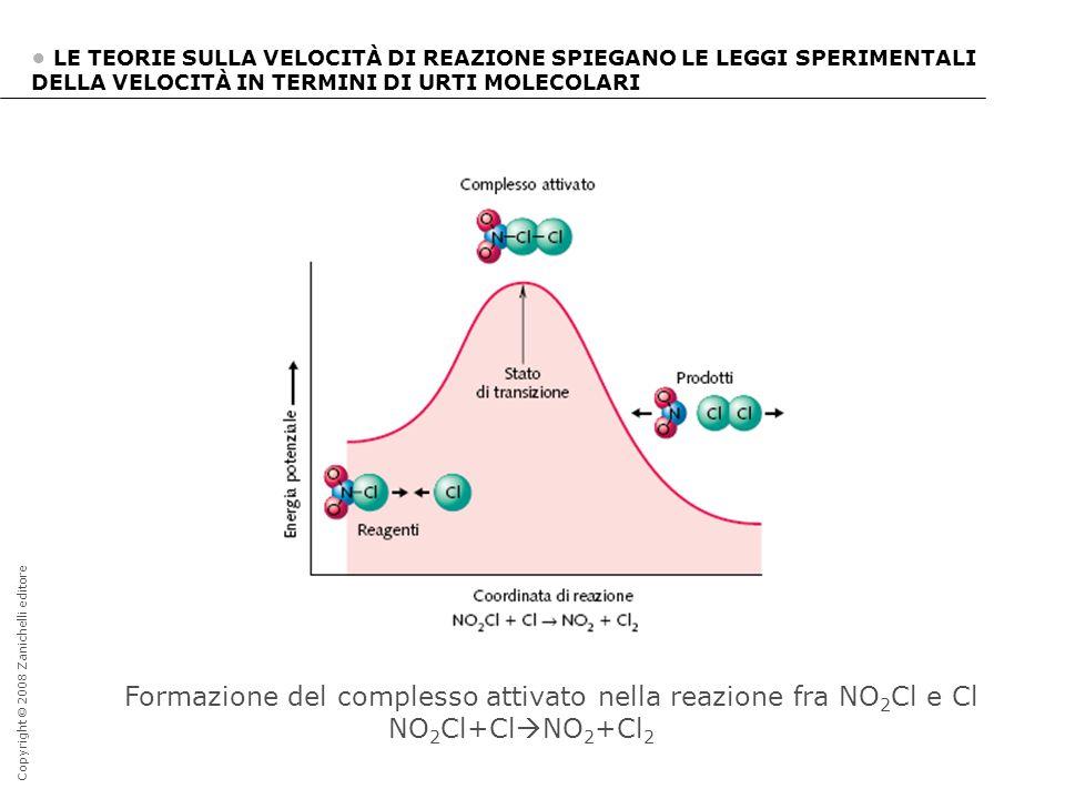Formazione del complesso attivato nella reazione fra NO2Cl e Cl