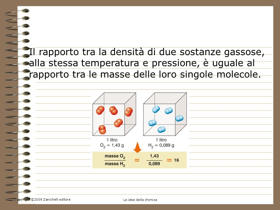 3. Quanto pesano un atomo o una molecola