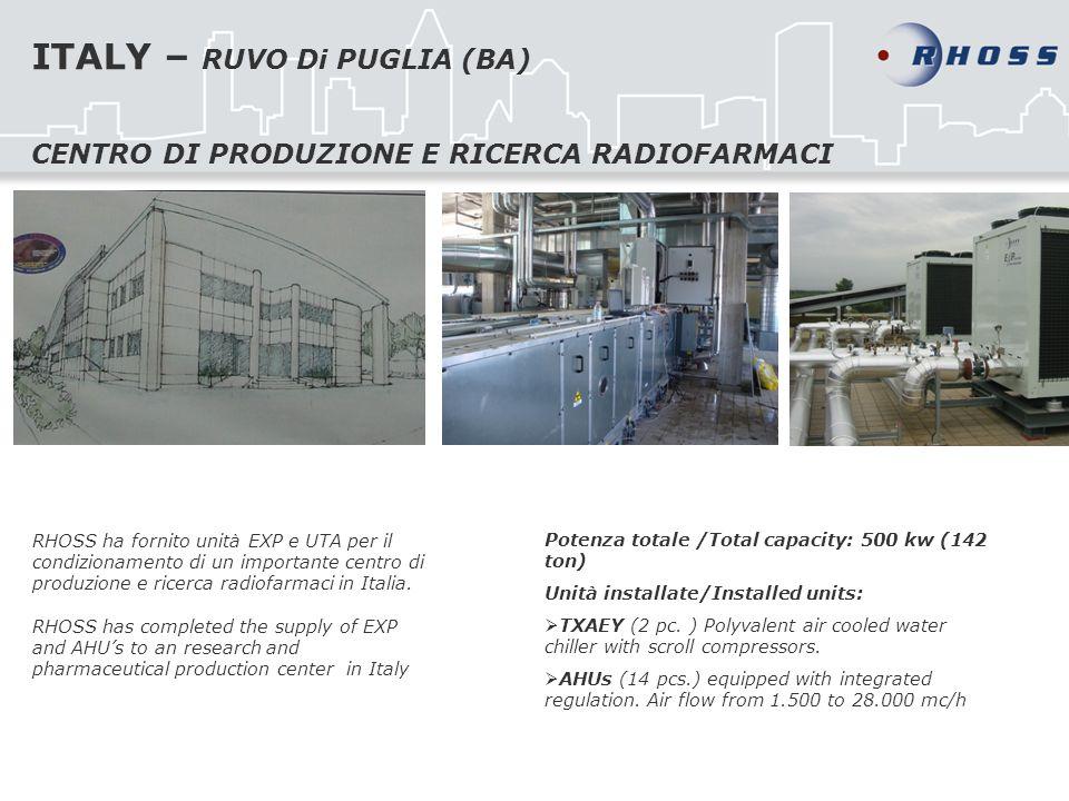 ITALY – RUVO Di PUGLIA (BA)