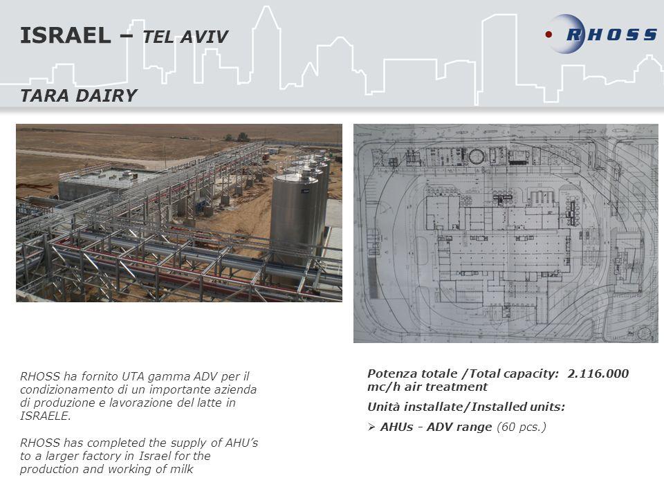 ISRAEL – TEL AVIV TARA DAIRY