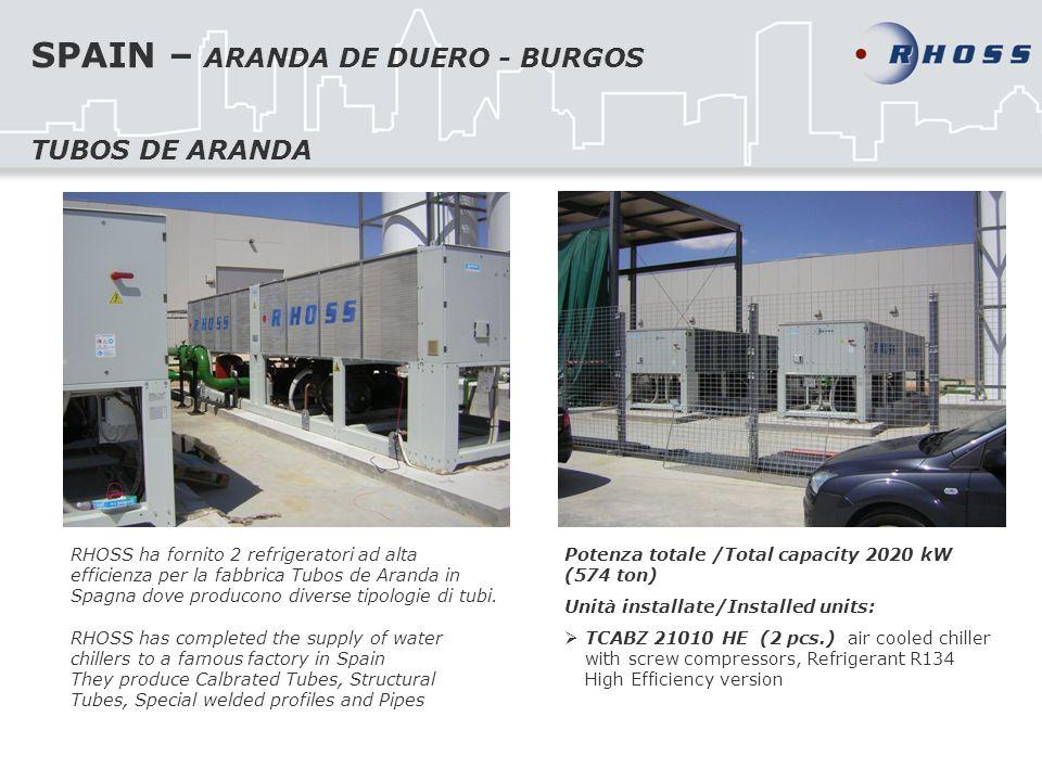 SPAIN – ARANDA DE DUERO - BURGOS
