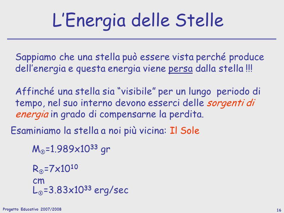 L'Energia delle Stelle