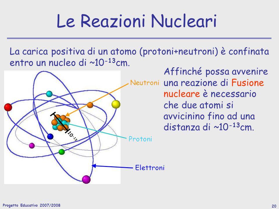 Le Reazioni Nucleari La carica positiva di un atomo (protoni+neutroni) è confinata entro un nucleo di ~10-13cm.