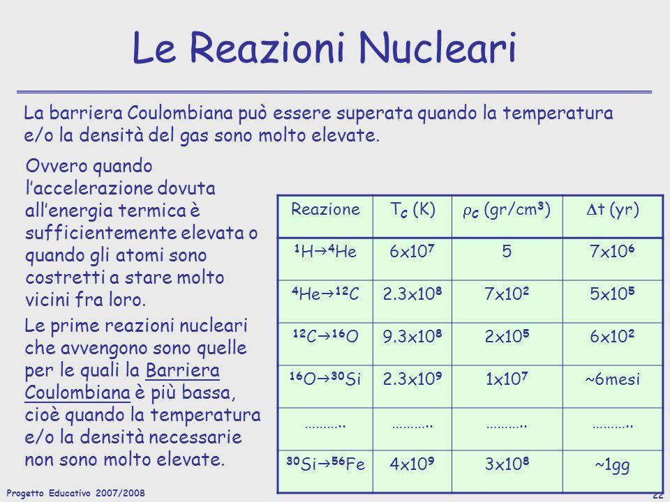 Le Reazioni Nucleari La barriera Coulombiana può essere superata quando la temperatura e/o la densità del gas sono molto elevate.