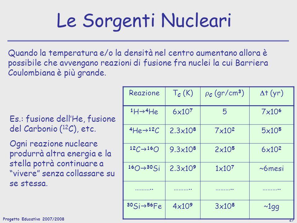 Le Sorgenti Nucleari
