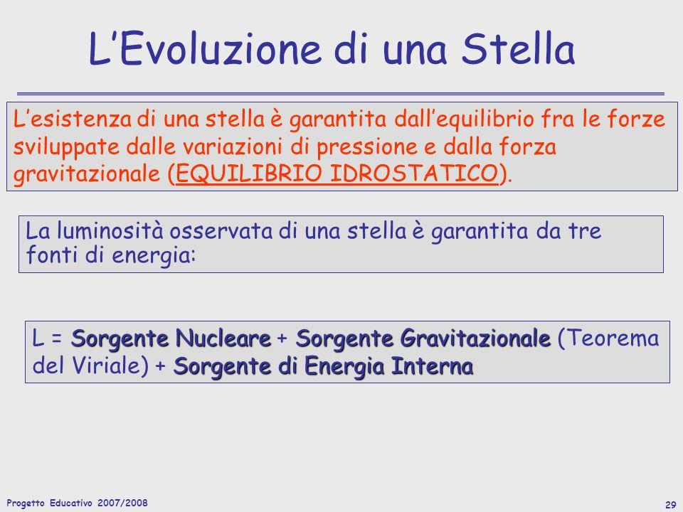 L'Evoluzione di una Stella