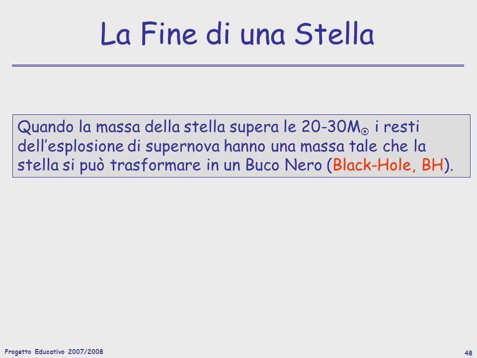 La Fine di una Stella