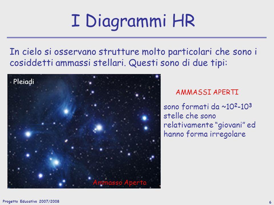 I Diagrammi HR In cielo si osservano strutture molto particolari che sono i cosiddetti ammassi stellari. Questi sono di due tipi:
