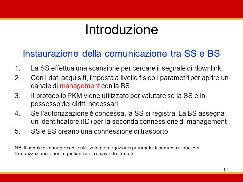 Instaurazione della comunicazione tra SS e BS