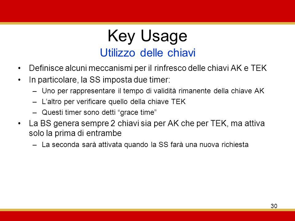 Key Usage Utilizzo delle chiavi