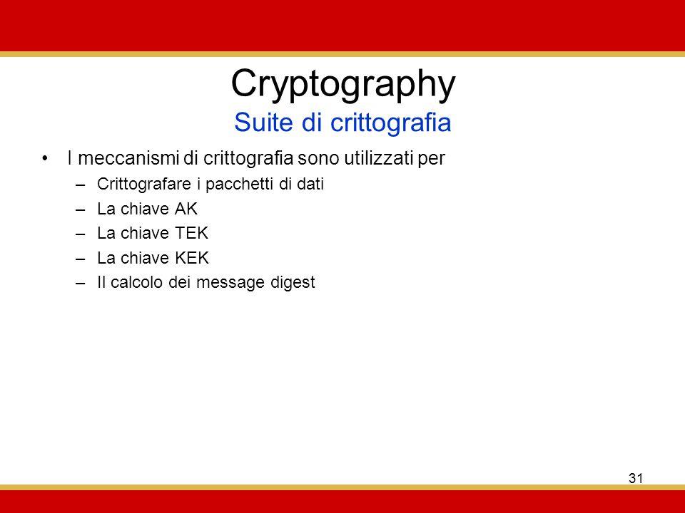 Cryptography Suite di crittografia
