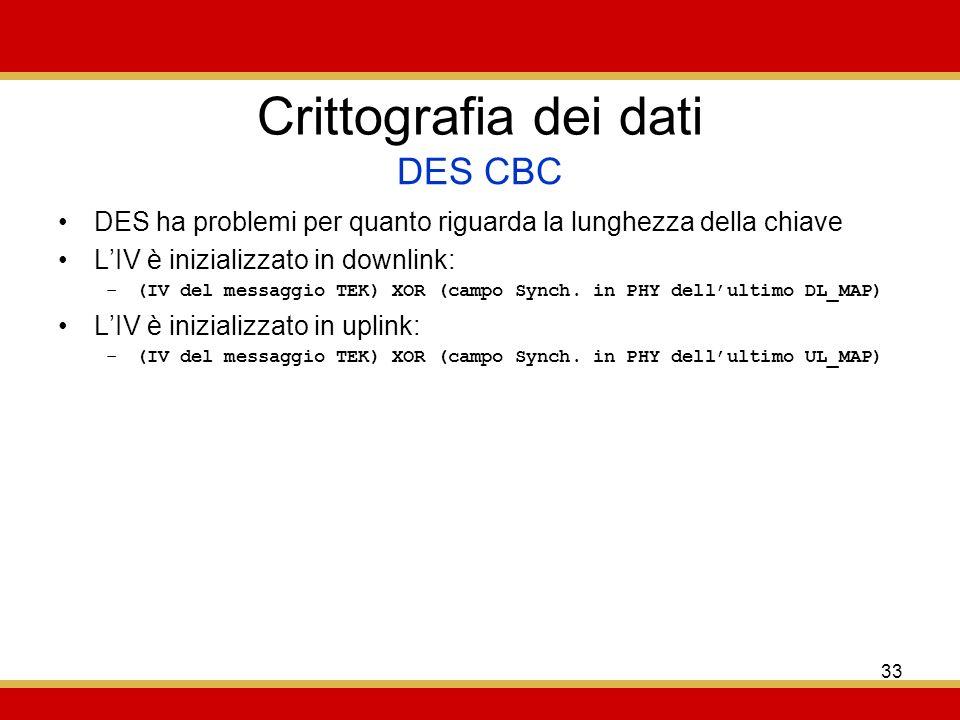 Crittografia dei dati DES CBC