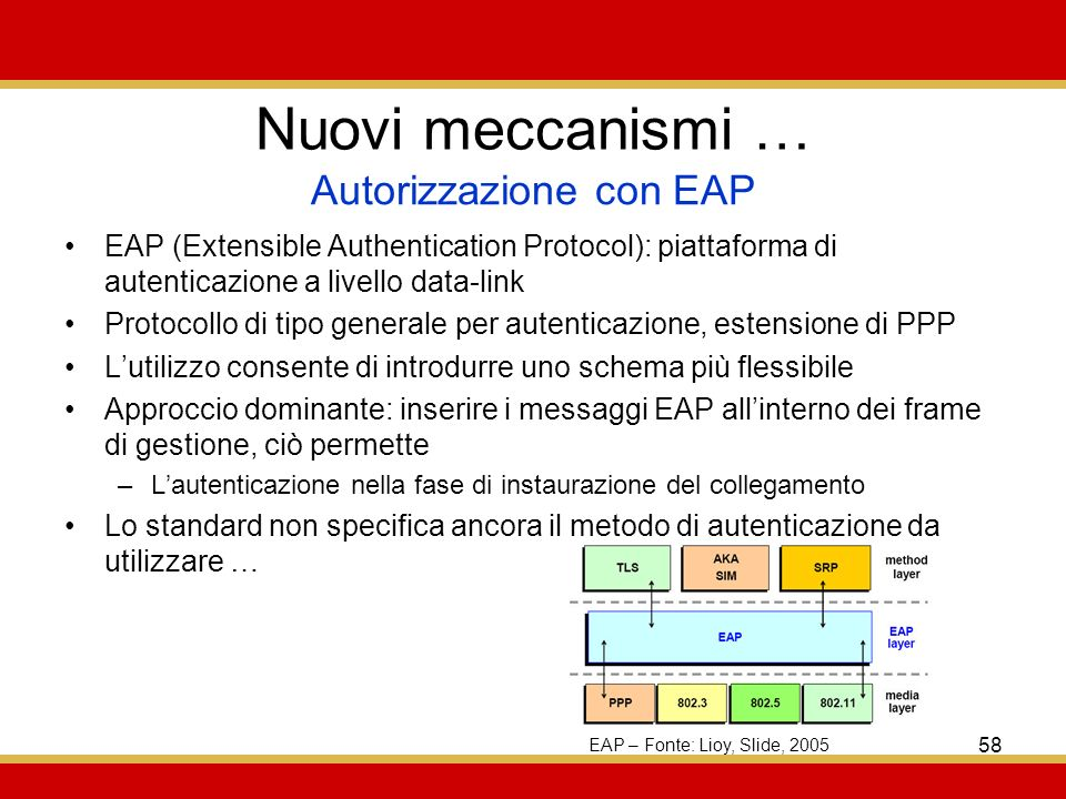 Autorizzazione con EAP