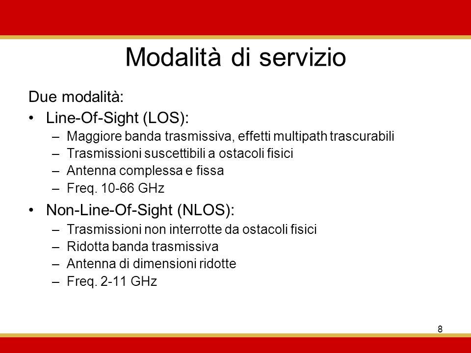 Modalità di servizio Due modalità: Line-Of-Sight (LOS):