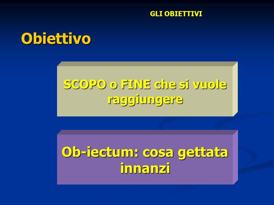 SCOPO o FINE che si vuole raggiungere Ob-iectum: cosa gettata innanzi
