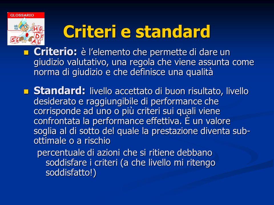 Criteri e standard