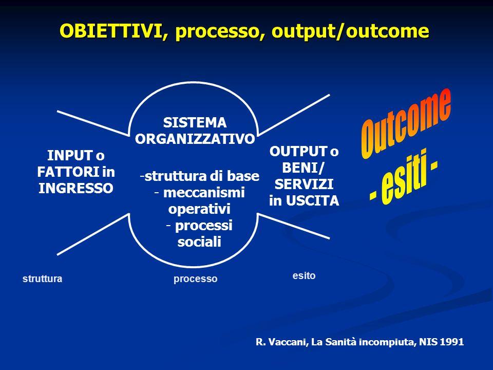 OBIETTIVI, processo, output/outcome