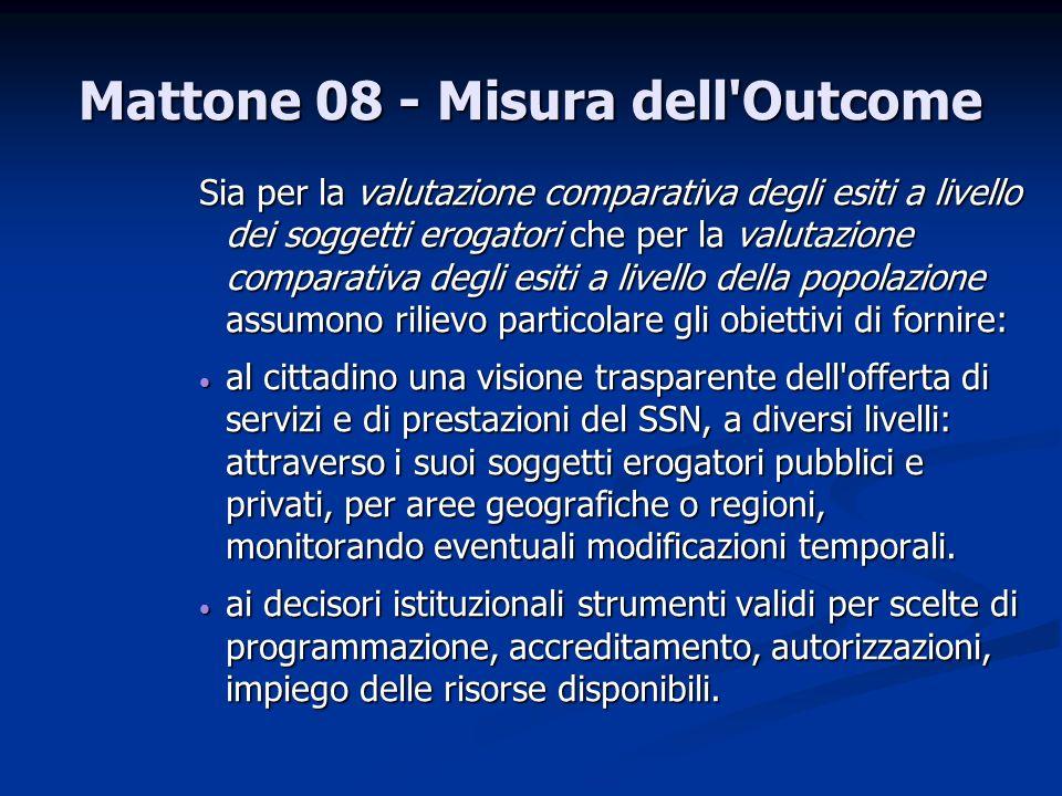 Mattone 08 - Misura dell Outcome