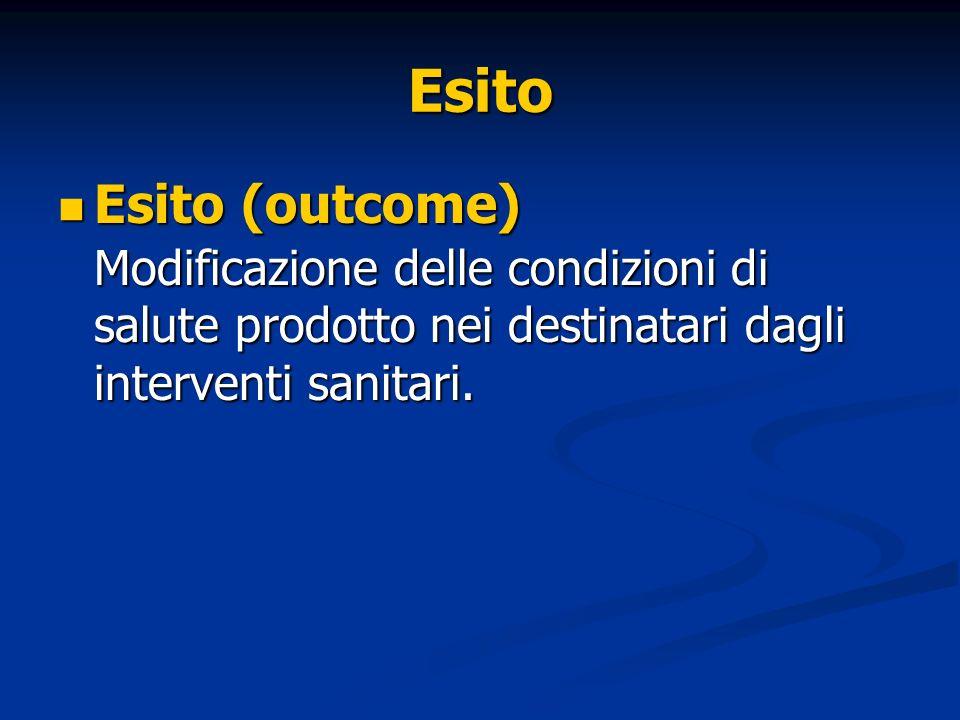 Esito Esito (outcome) Modificazione delle condizioni di salute prodotto nei destinatari dagli interventi sanitari.