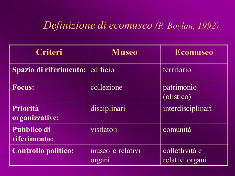 Definizione di ecomuseo (P. Boylan, 1992)