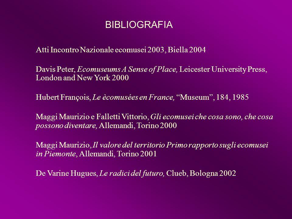 BIBLIOGRAFIA Atti Incontro Nazionale ecomusei 2003, Biella 2004