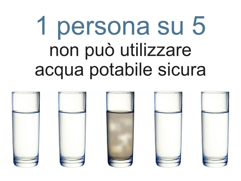 1 persona su 5 non può utilizzare acqua potabile sicura