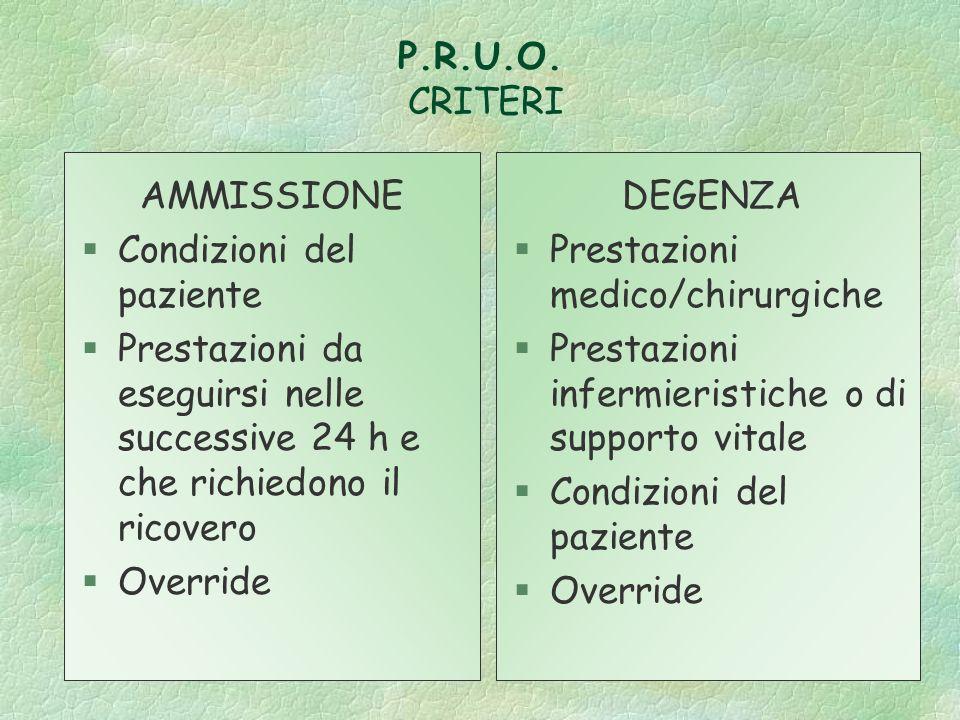 P.R.U.O. CRITERI AMMISSIONE. Condizioni del paziente. Prestazioni da eseguirsi nelle successive 24 h e che richiedono il ricovero.