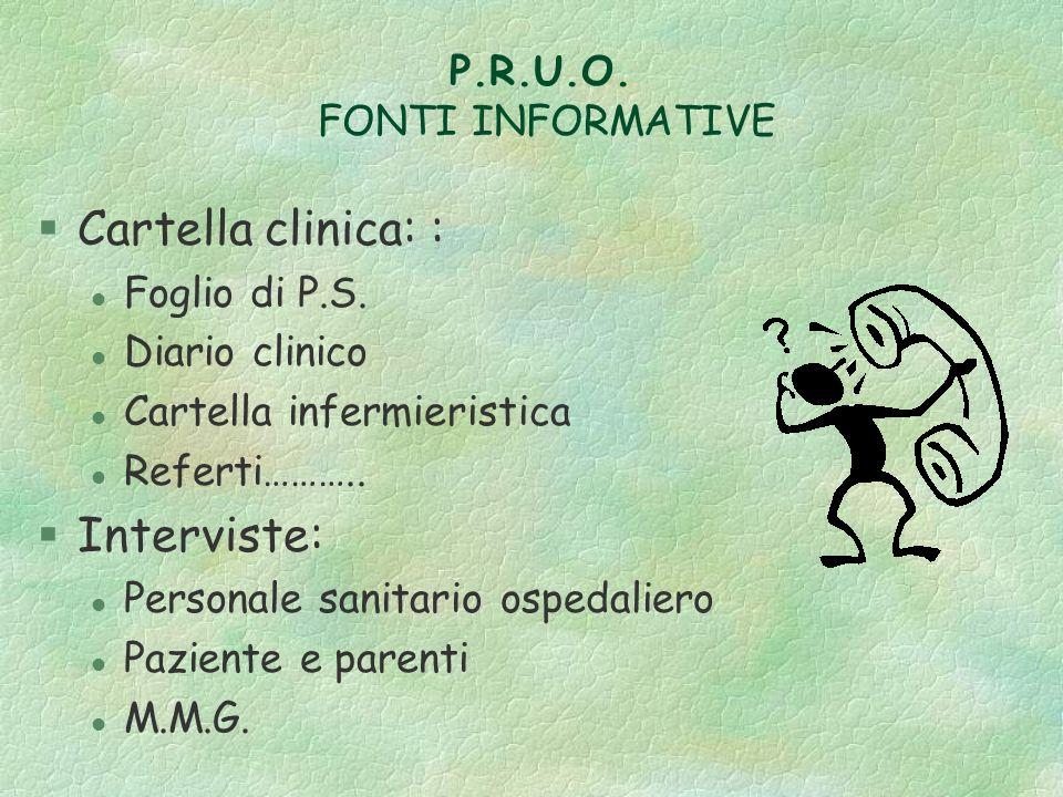 P.R.U.O. FONTI INFORMATIVE