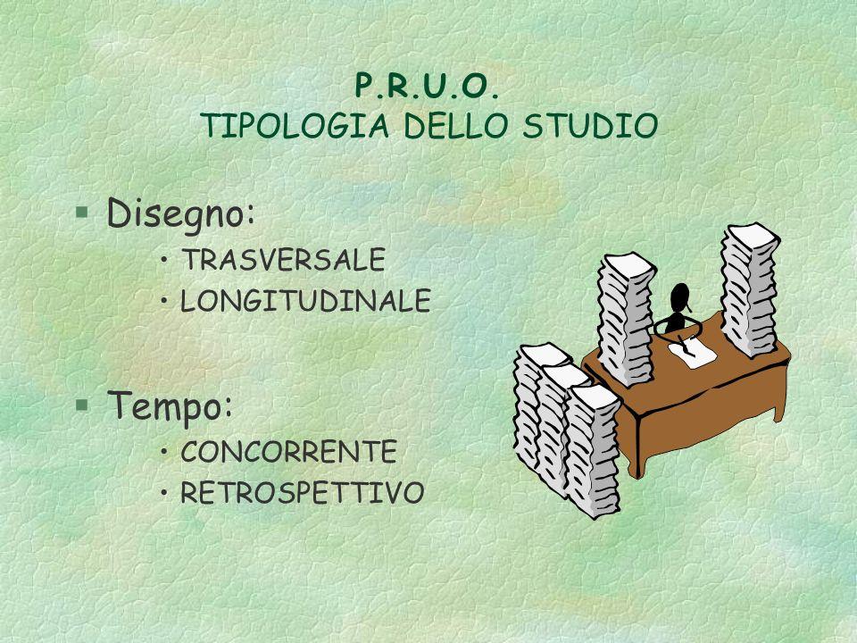 P.R.U.O. TIPOLOGIA DELLO STUDIO