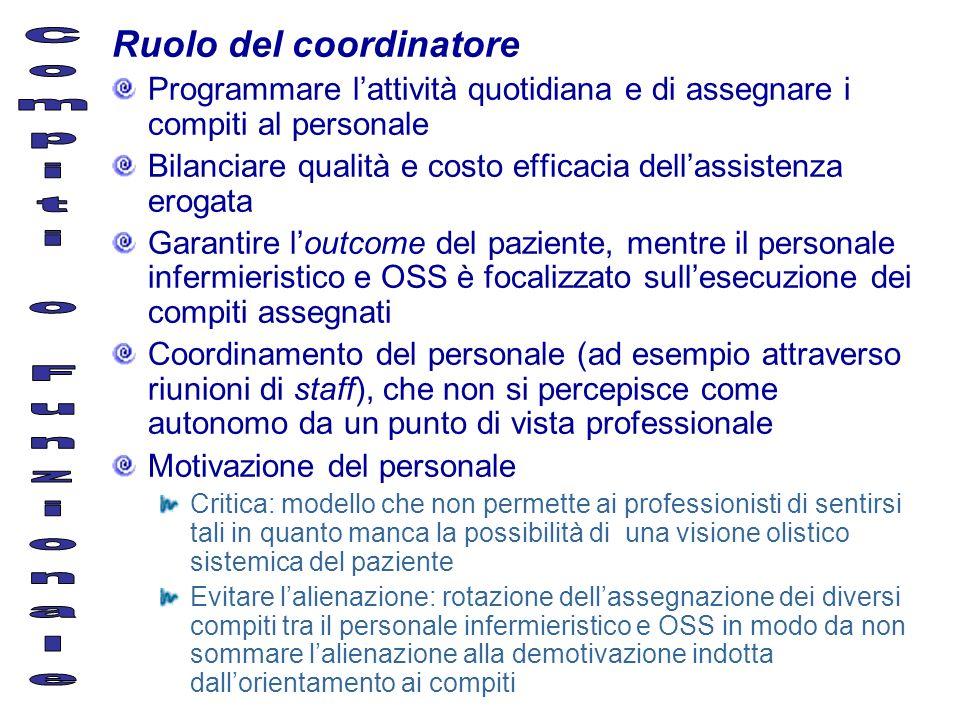 Compiti o Funzionale Ruolo del coordinatore