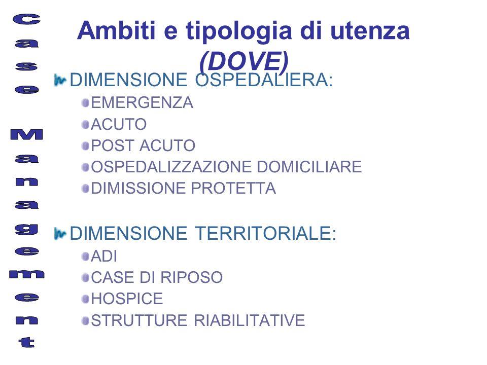 Ambiti e tipologia di utenza (DOVE)
