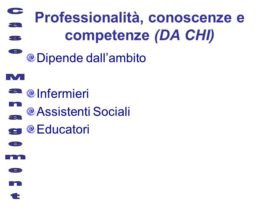 Professionalità, conoscenze e competenze (DA CHI)