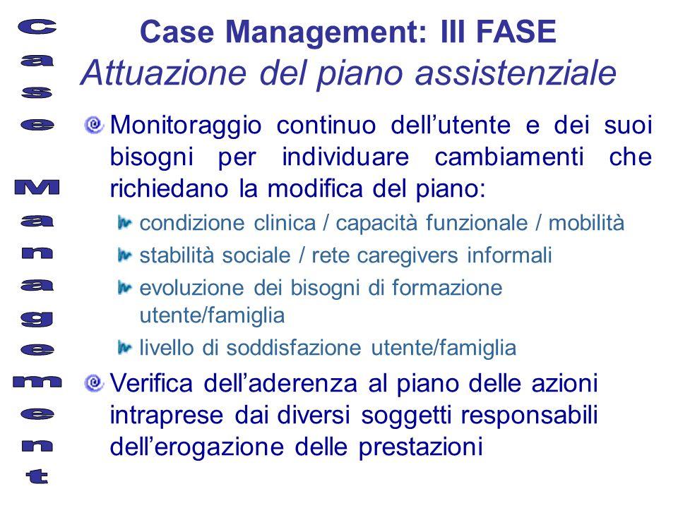 Case Management: III FASE Attuazione del piano assistenziale