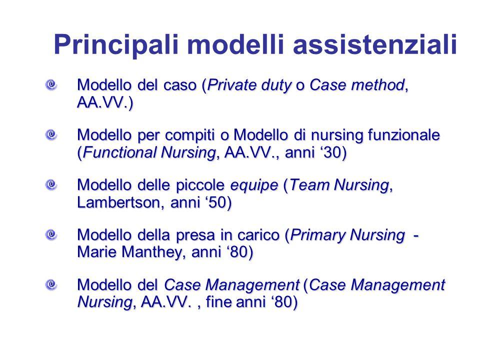 Principali modelli assistenziali